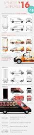 download 50 vehicle templates for wraps and lettering from a