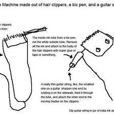 hair clipper tattoo gun hair clippet pinterest make tattoo