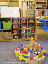 Pre K Classroom Floor Plan The Indoor Environment Designing And Organizing Vls