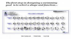 folsom swimming pool design 916 630 7665