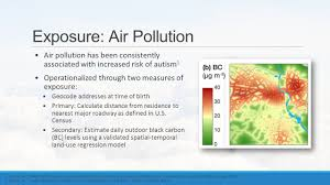 prenatal exposure to air pollution and autism paheliya aixilafu