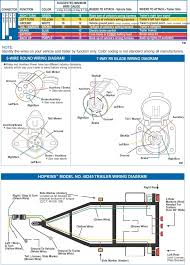 trailer wiring diagram jpg esquema electrico carro pinterest