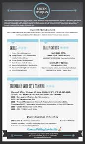best resume builder free online resume format sample resume format die besten 25 the best images about resume on pinterest resume builder online resume format sample
