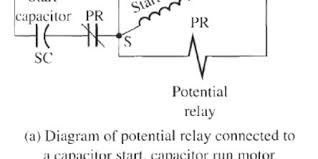 amp wiring diagrams radiantmoons me