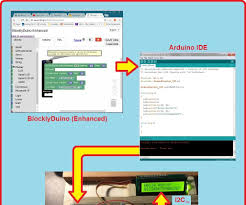 using blocklyduino to create arduino sketches an easy intro to
