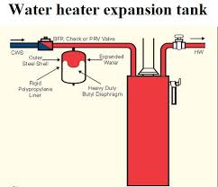water heater expansion tank installation seek home comfort
