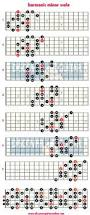 best 25 b minor guitar chord ideas on pinterest learning piano