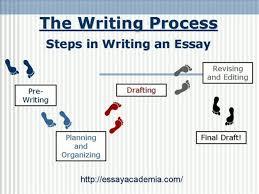 dissertation binding glasgow meaning of essay on man farm worker job resume database testing