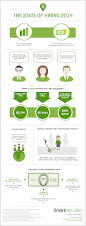 Best Bartender Resume by The State Of Hiring Top Talent Infographic