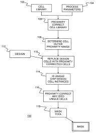 patent us5950170 method to maximize capacity in ic fabrication