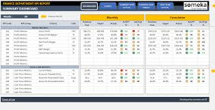 ready to use finance kpi dashboard template including performance