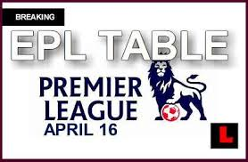 english premier league results table table 2014 results english premier league scores prompt final run