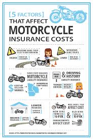 motorcycle insurance rates uk 44billionlater