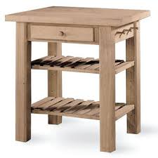 Unfinished Furniture Kitchen Island Unfinished Furniture Kitchen Islands Carts Kitchensource