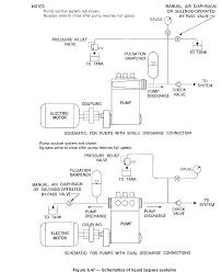 air powered water pump figure 6 47 schematics of liquid bypass systems jpg n u003d5011