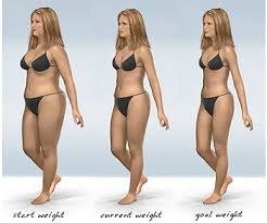 Tips To Losing Weight