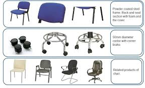 Where To Buy Cheap Office Furniture by Types Of Office Chairs U2013 Adammayfield Co