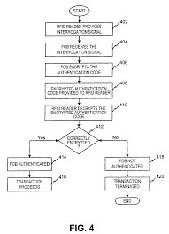 patent us7886157 hand geometry recognition biometrics on a fob