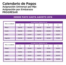 www anses calendario pago a jubilados pensionados 2016 7 en punto anses publicó próximos 4 calendarios de pagos para