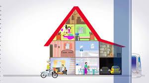 axa assurance adresse siege assurance habitation axa