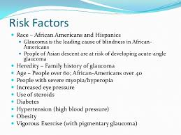 History Of Blindness Glaucoma Prevention
