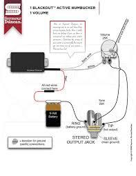 seymour duncan wiring harness wiring diagrams schematics