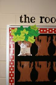 best 25 root words ideas on pinterest roots part 3 prefixes