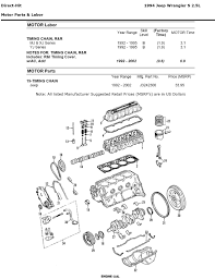 how hard is it to replace a timing chain on a 1994 jeep wrangler