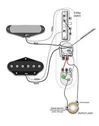 fender stratocaster explained and setup guide fenderguru com