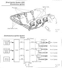 rav4 ignition coil wiring diagram wiring schematics and wiring