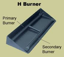 Fireplace Burner Pan by Peterson U0026 Hargrove Gas Logs Hearth Products Outdoor Fire Pits