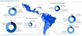 Where Is Latin America On The Map by 4 Charts Explaining Latin America U0027s Impending Solar Boom