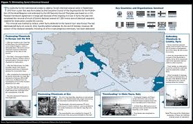 syrian chemical weapons destruction taking stock and looking