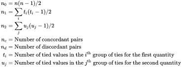 kendall rank correlation coefficient wikipedia