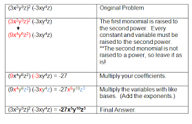 multiplying dividing exponents worksheets multiplying monomials
