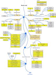 Back Road Maps Roadmap For Web Developers In 2017 Yudeng Eden Wu Pulse