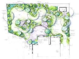 Garden Layouts Planning A Garden Layout Garden Planning Ideas Free Unique Garden