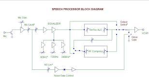 compressor block diagram wiring diagram simonand