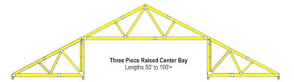 prefabricated roof trusses prefabricated trusses customized steel truss of gable roof for