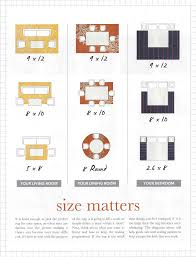 How Big Should Area Rug Be What Size Area Rug Do You Need Harry King