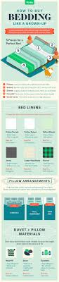 best thread count sheets bed sheets thread count by thread count sheets bed bath beyond
