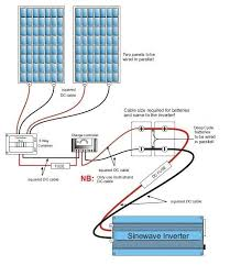 solar panels wiring diagram solar panels installation saving