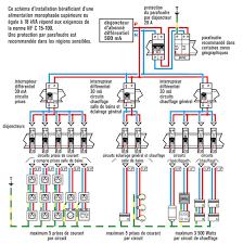 installation electrique cuisine schema installation electrique cuisine electricit maison