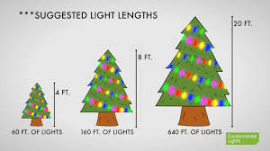 how many feet of lights does a christmas tree need youtube