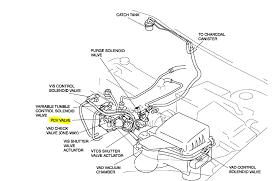 mazda 6 engine diagram 2005 wiring diagrams instruction