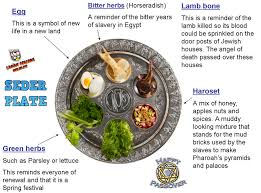 seder meal plate passover foods and their meaning food