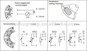 rosemount ph probe wiring diagram rosemount wiring diagrams