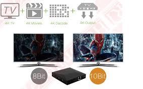2017 new smart full hd media player 1080p smart tv box best buy 4k