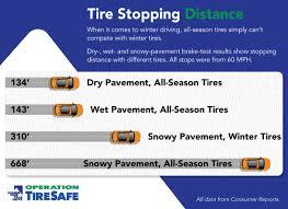 lexus is winter tires do you need snow tires pellman u0027s automotive service