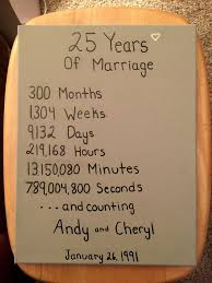 wedding gift ideas for parents 40th wedding anniversary gift ideas for parents wedding gifts